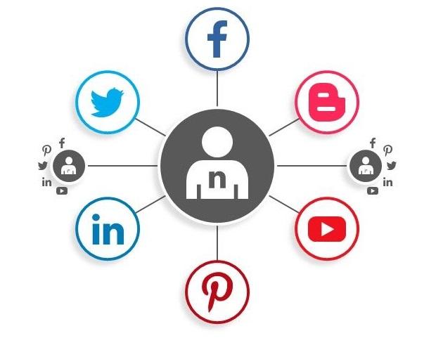 influencer marketing platform facebook twitter youtube Slide01