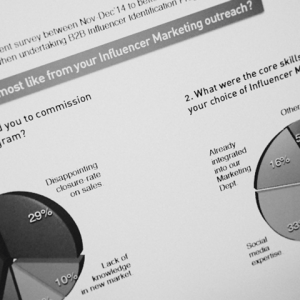 Influencer50, Influencer Marketing, Influencer Communities, Influencer Identification