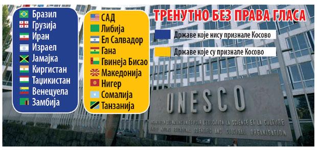 ЮНЕСКО-2