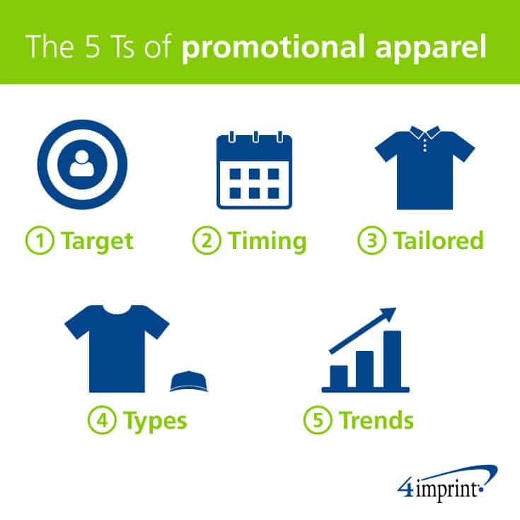 The 5 T's of promotional apparel include: target, timing, tailored, types and trends.