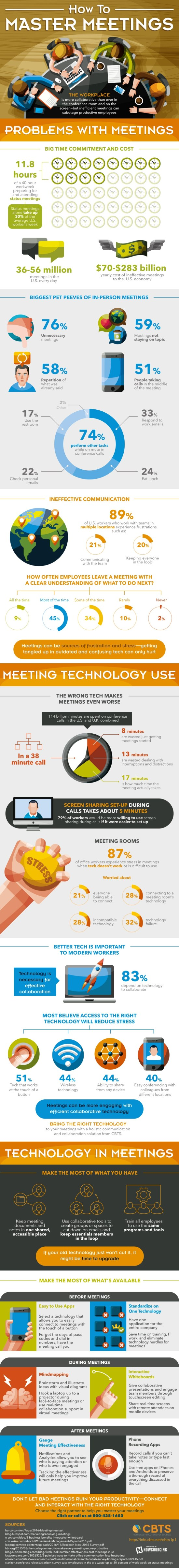 Are You A Master Of Meetings? [Infographic] 1