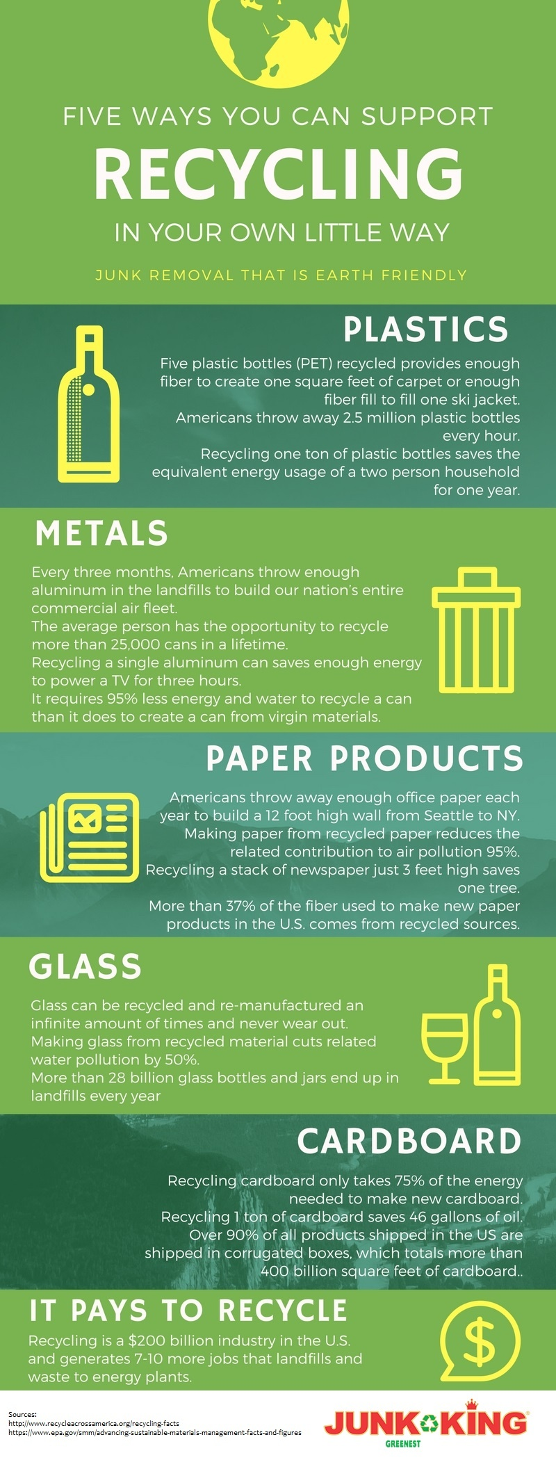 recycling and junk disposal go hand in hand