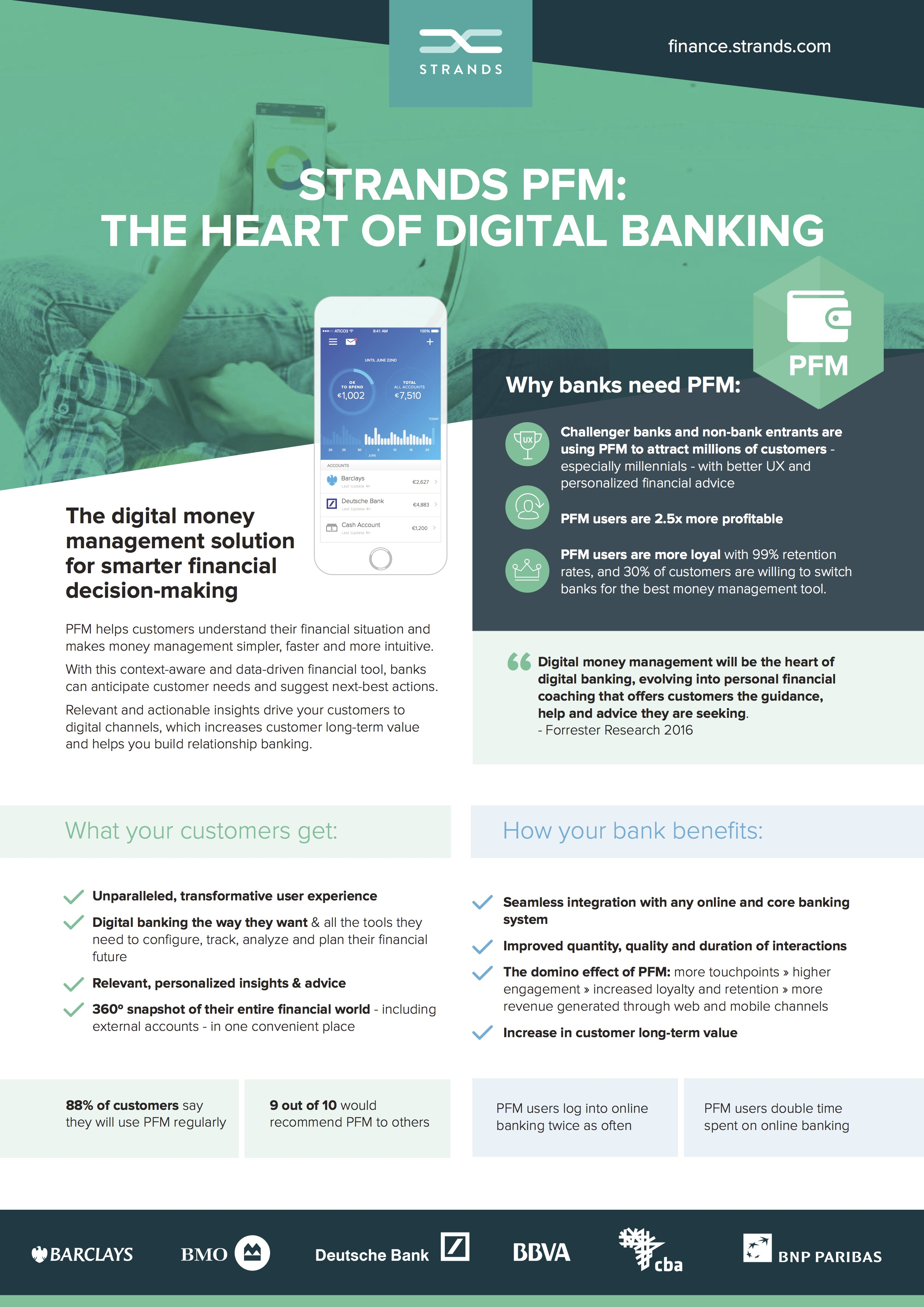 Aib Personal Banking