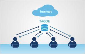 TAGDit database
