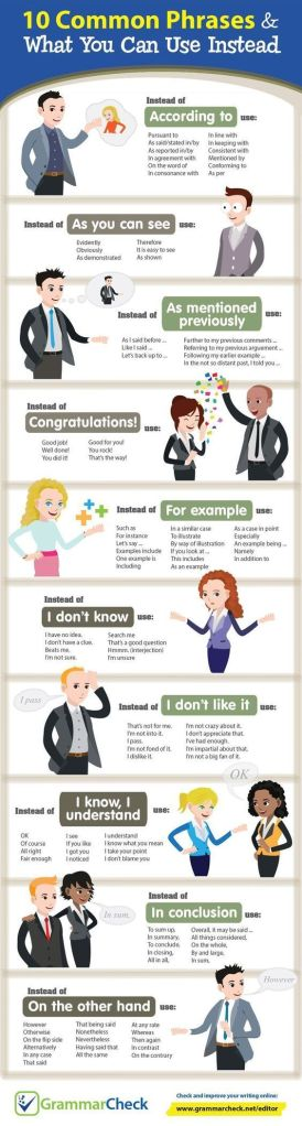10 Popular Phrases & What You Can Use Instead