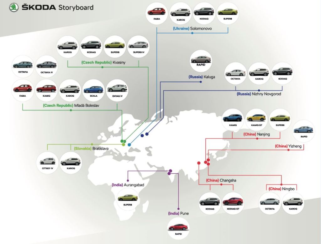 Do you know where Skoda manufactures its models? Here you have all its factories