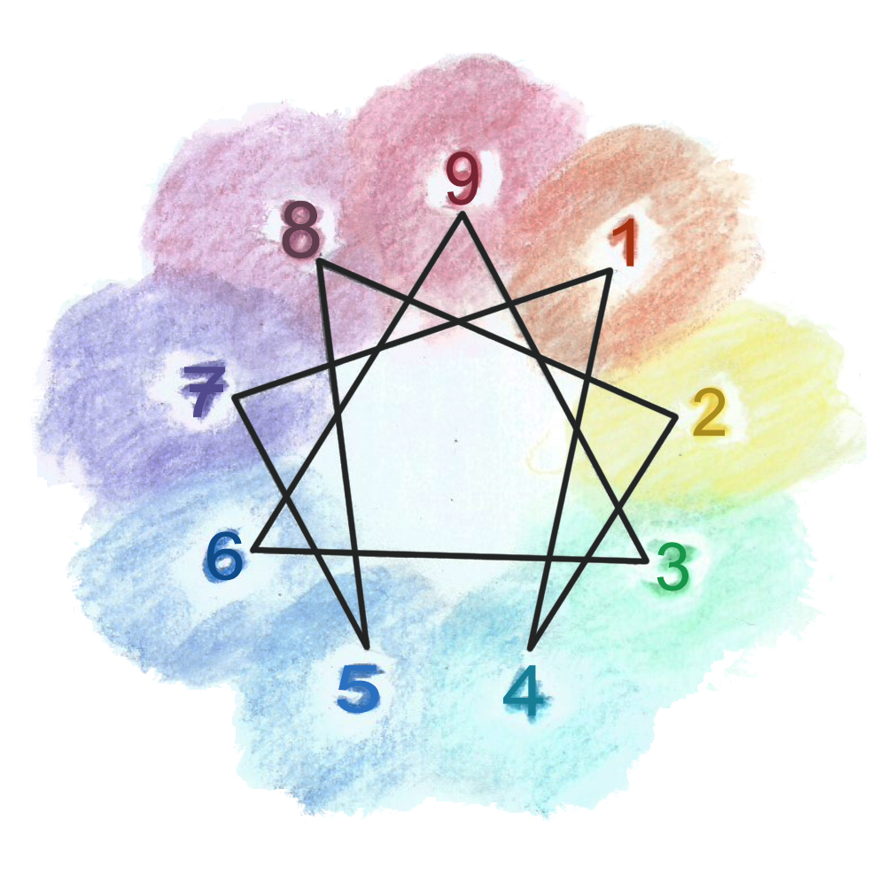 Know yourself through the Enneagram to be a better parent