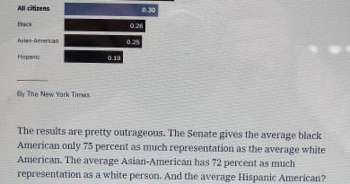 ¿Está el racismo USA todavía vivo? / Is US racism still alive?
