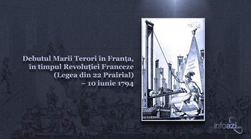 Debutul Marii Terori în Franța în timpul Revoluției Franceze(Legea din 22 Prairial)