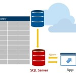 [SQL Server 2016] Conhecendo o SQL Stretch DataBase