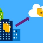Azure Backup: Guia COMPLETO sobre Backup no Azure