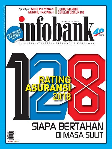 Rating 128 Asuransi: Siapa Bertahan di Masa Sulit