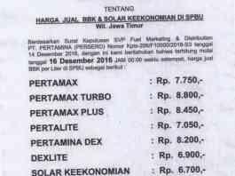 Kenaikan Harga BBM Desember 2016