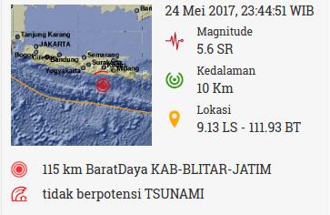 Info Gempa 24 Mei 2017 di Blitar
