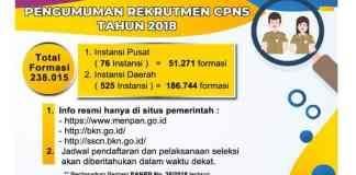 Rekrutmen CPNS 2018