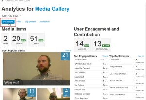 The Kaltura analytics landing page is a dashboard showing site-wide analtyics on media content and student engagement.