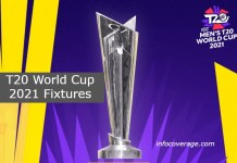 WT20 2021 Schedule, T20 World Cup 2021 Fixtures, Correct Time Table, Match Starting Time