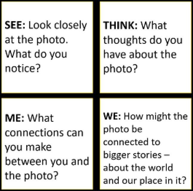 see / think / me / we chart