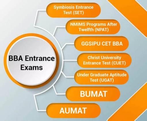 BBA का फुल फॉर्म क्या होता है? What is the full form of BBA?