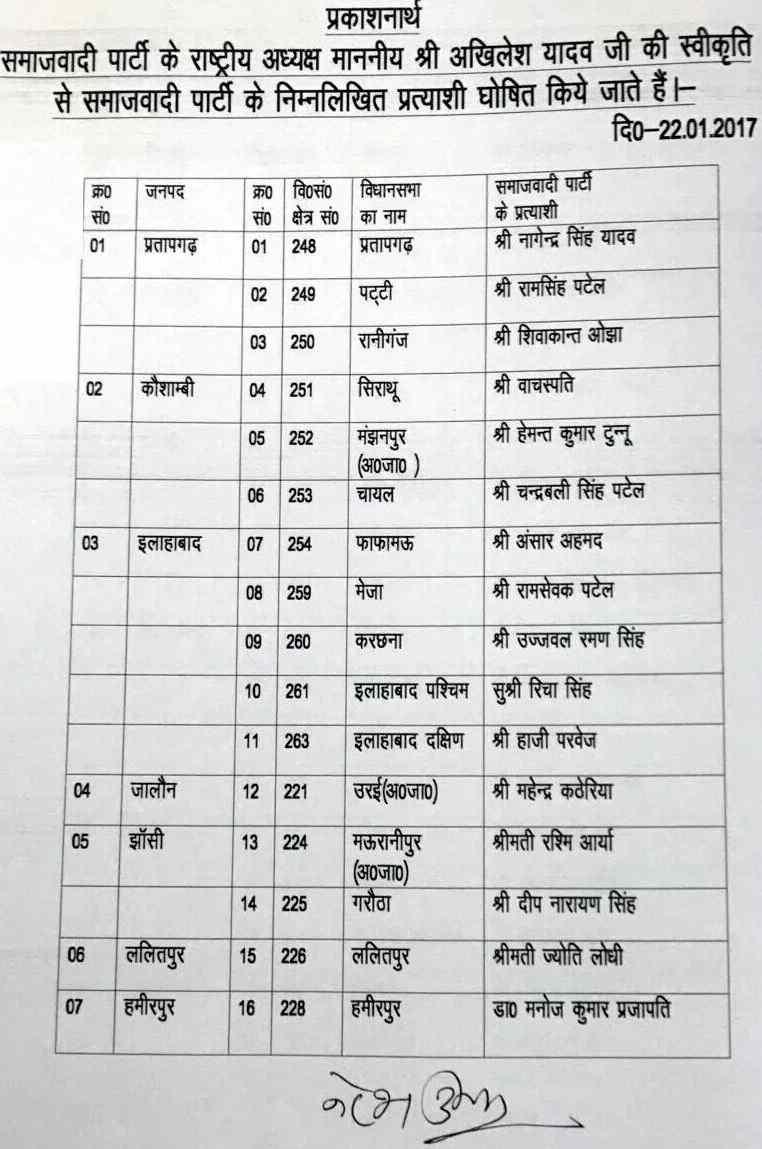 Narendra Modi Cabinet Ministers List In Hindi Pdf