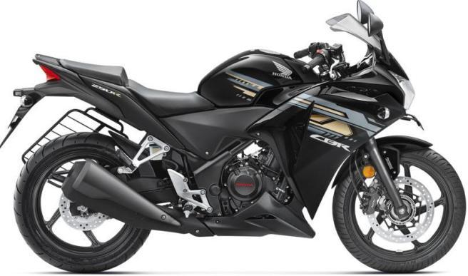 honda cbr 200 R,Bikes Under 2Lakhs