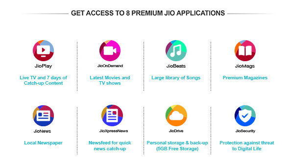 use of all Jio apps
