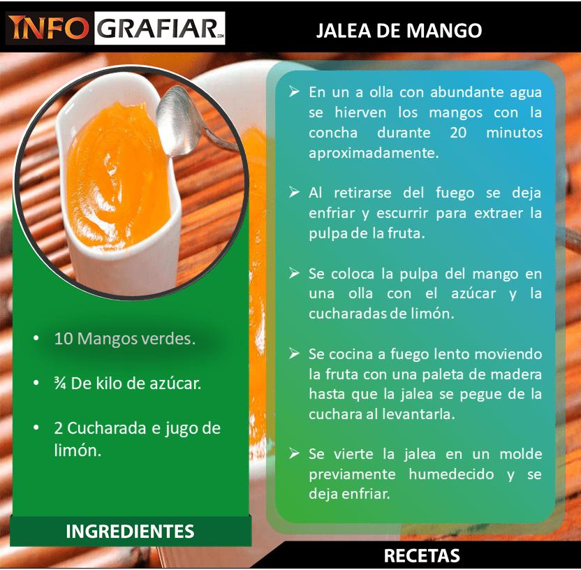 Receta jalea de mango