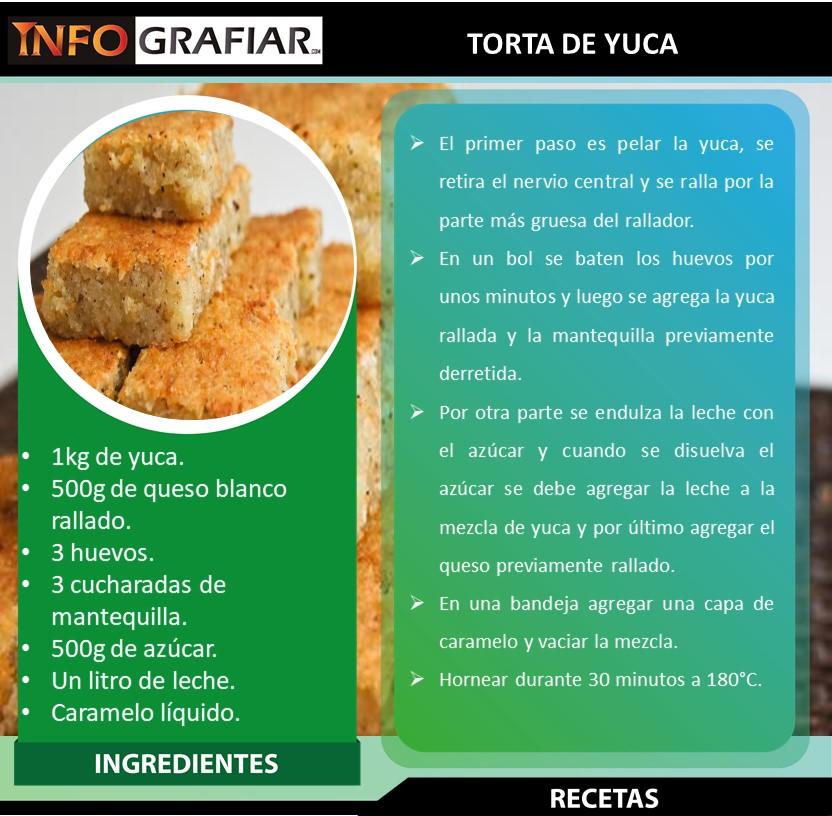 TORTA DE YUCA