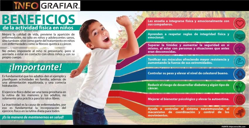 Beneficios de la actividad física en niños