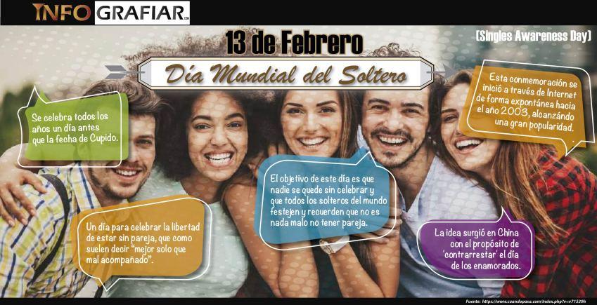 13 de febrero, día mundial del soltero