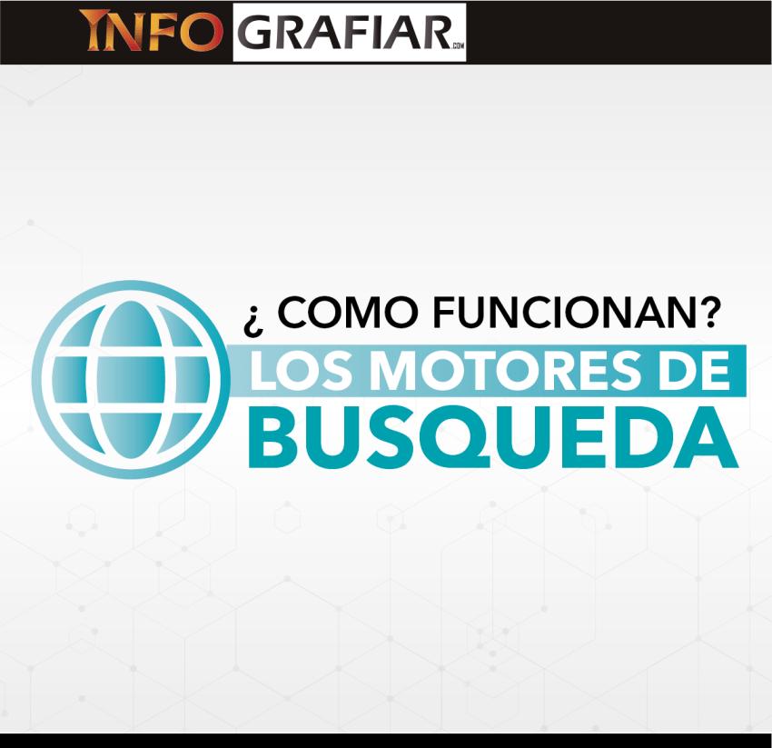COMO FUNCIONAN LOS MOTORES DE BUSQUEDA