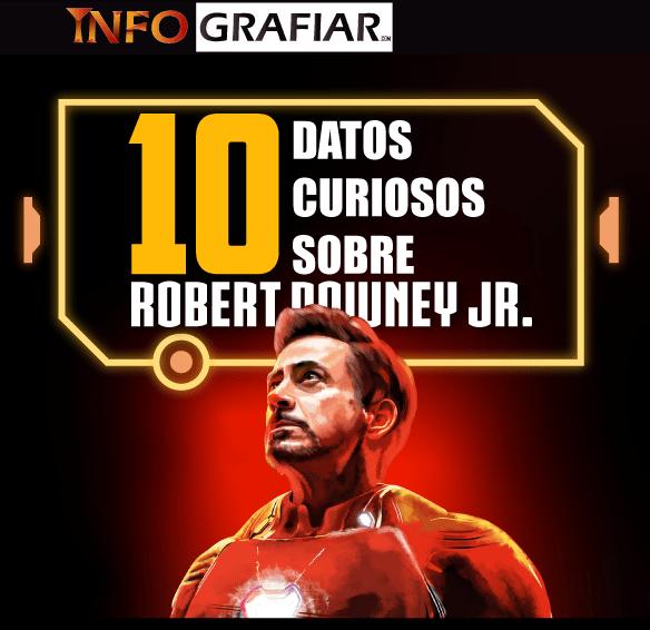 10 datos curiosos sobre Robert Downey Jr.