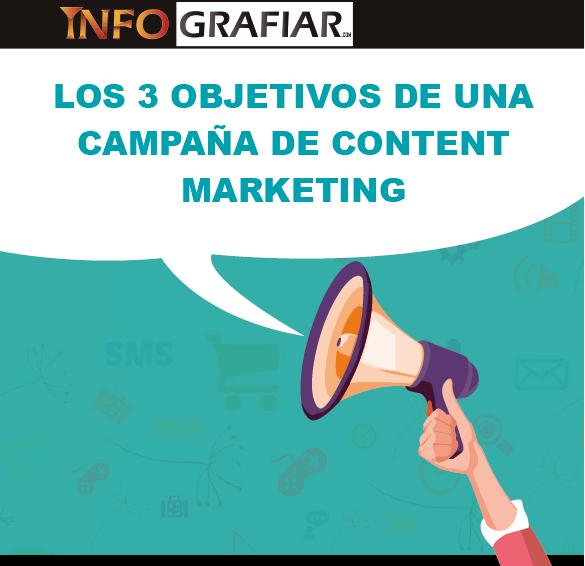 Los tres objetivos de una campaña de content marketing