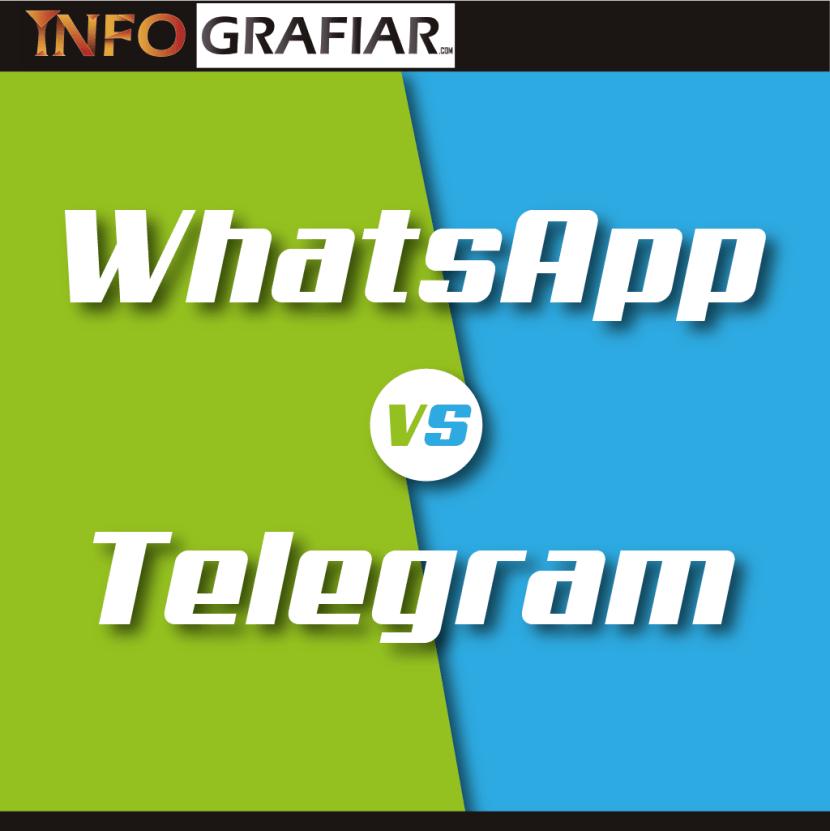 WhasApp Vs. Telegram