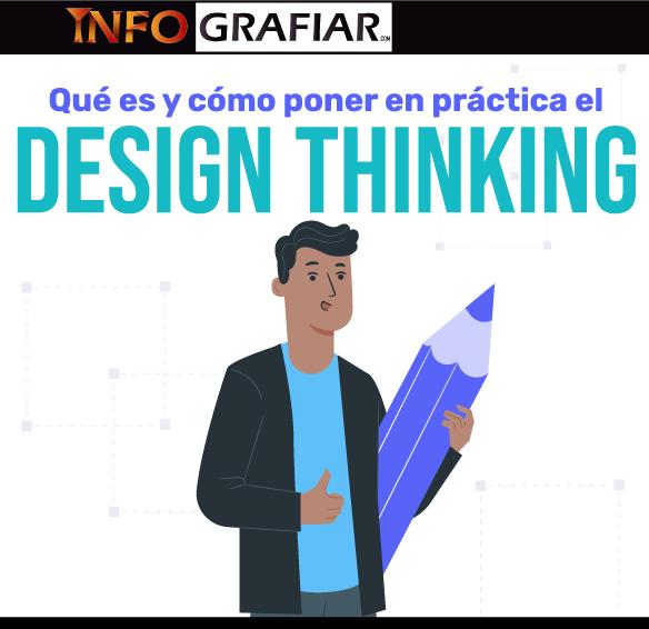 """Qué es y cómo poner en práctica el """"Design Thinking"""""""