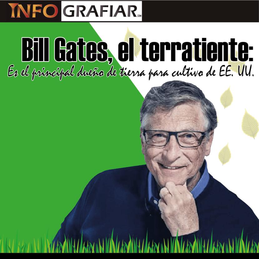 Bill Gates, el terratiente