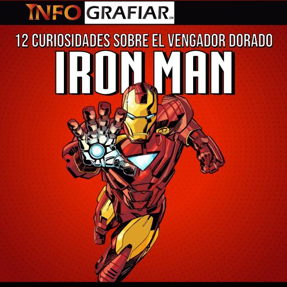 Iron Man: 12 curiosidades sobre el vengador dorado