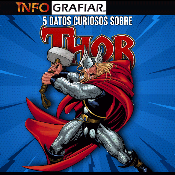 5 datos curiosos sobre Thor
