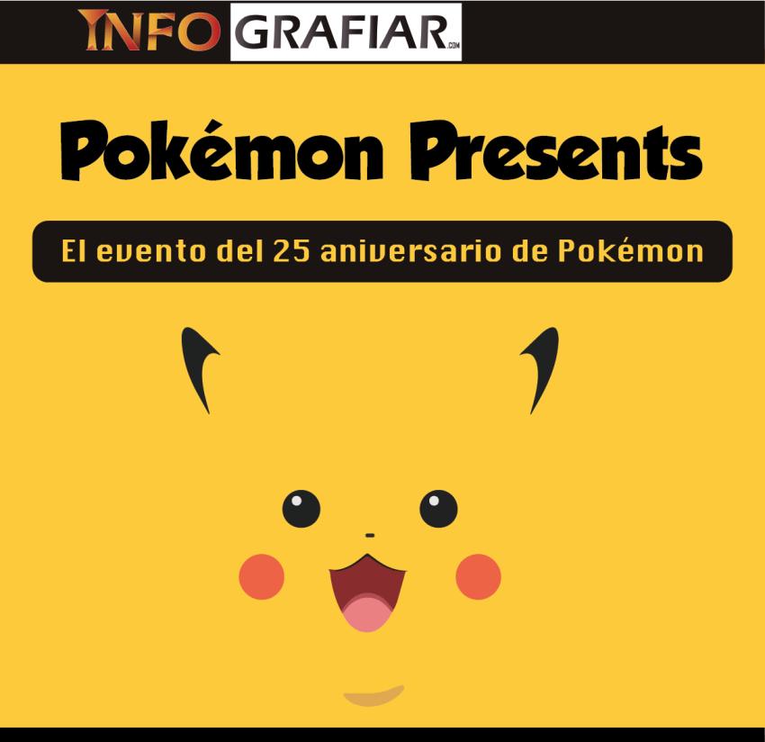 Pokémon Presents: El evento del 25 aniversario de Pokémon