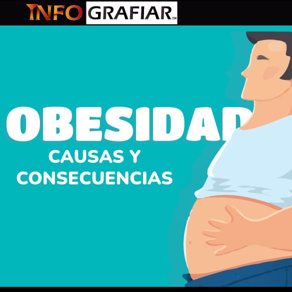 Obesidad: Causas y consecuencias