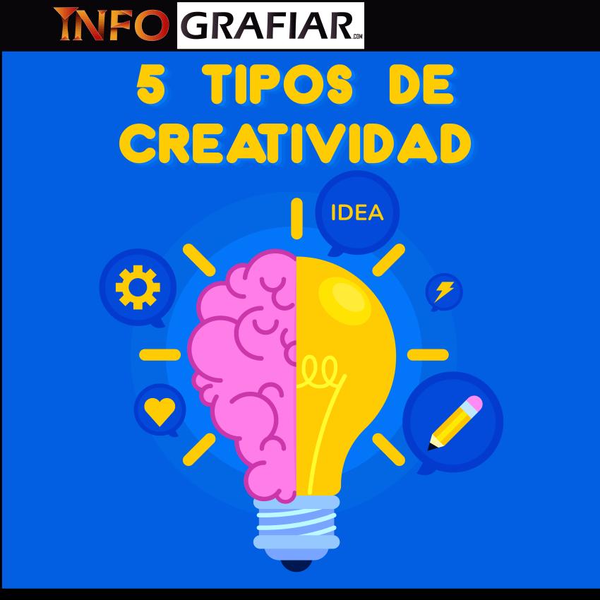 5 tipos de creatividad ¿Cuál es la tuya?