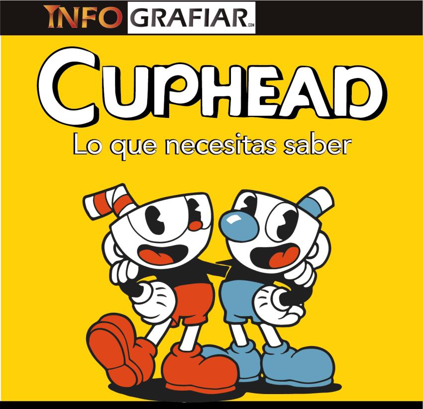 Cuphead lo que necesitas saber