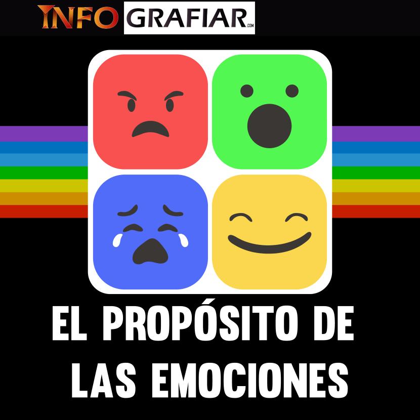 Propósito de las emociones