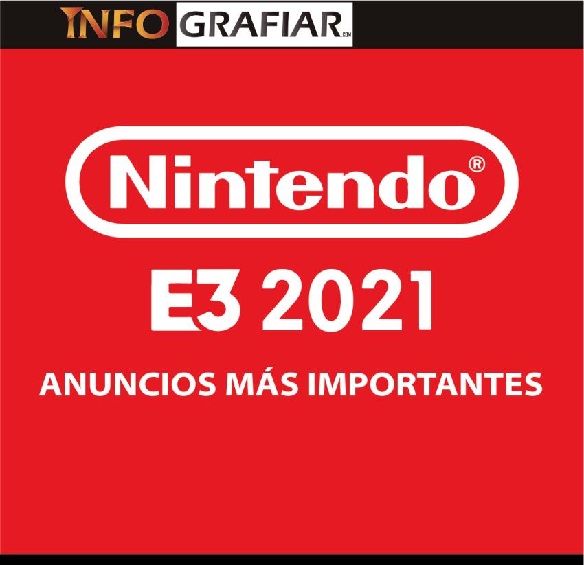Nintendo E3 2021 Anuncios más importantes