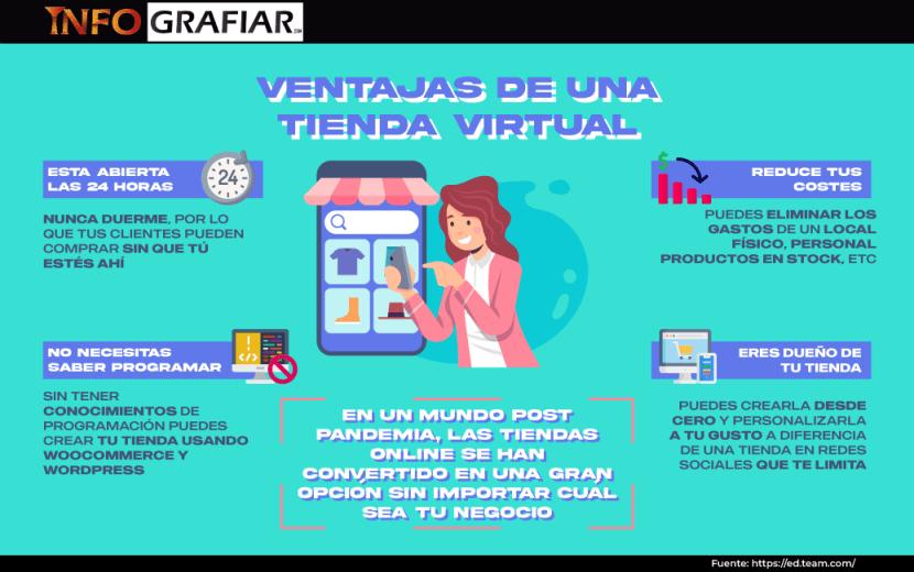 Ventajas de una tienda virtual
