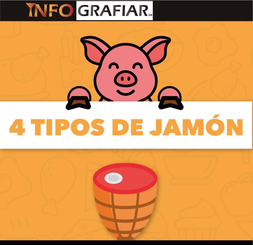 4 Tipos de jamón
