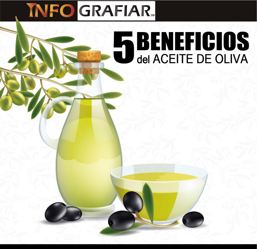 5 Beneficios del Aceite de Oliva