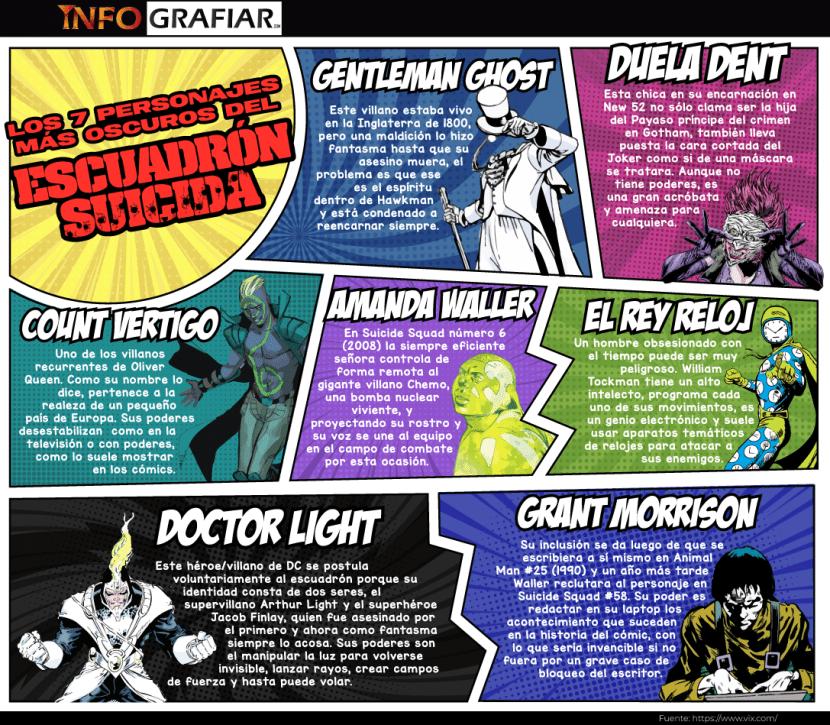 Los 7 personajes más oscuros del Escuadrón Suicida