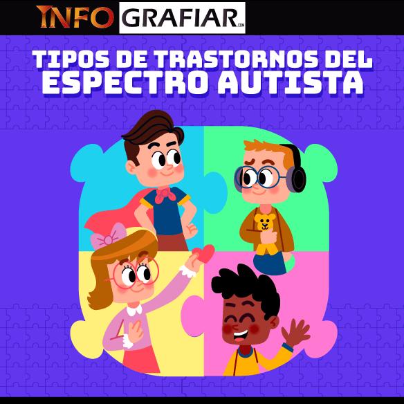 Los 4 tipos de Autismo