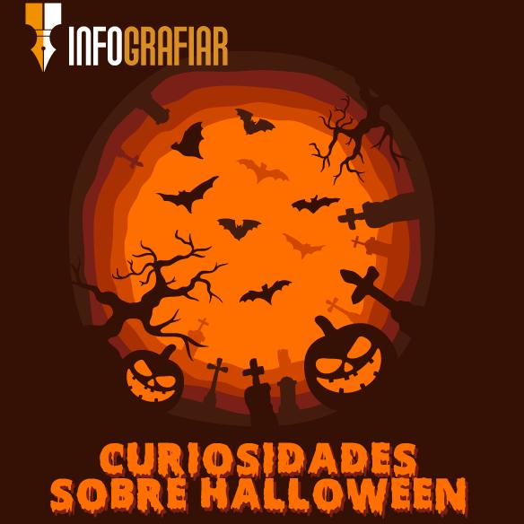 9 curiosidades sobre Halloween